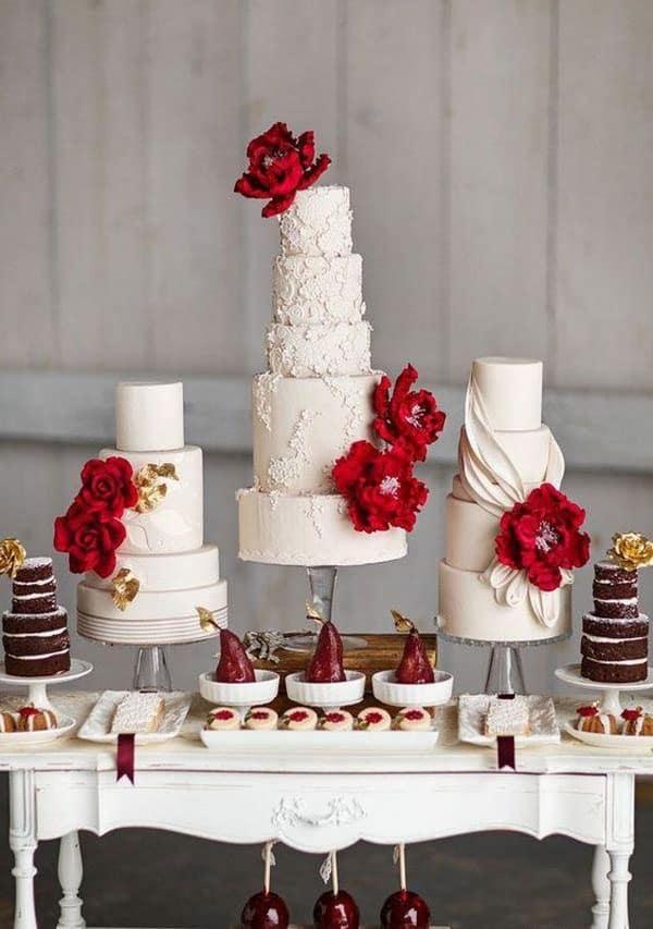 Tendência em bolos múltiplos